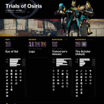 Destin 2 Trials of Osiris Rewards 1/1/21